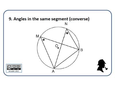 Screenshot of Circle Geometry Flash Cards