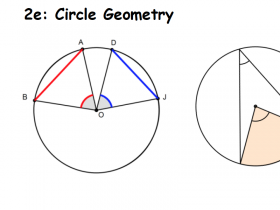 Screenshot of Circle Geometry - Diagram Summary