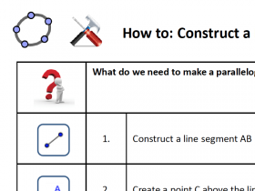 Screenshot of GeoGebra HowTo : Construct a Parallelogram