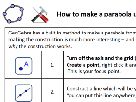 Screenshot of GeoGebra HowTo: Construct a Parabola using focus point and directrix