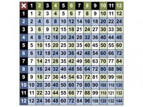 Screenshot of Times Tables Grid