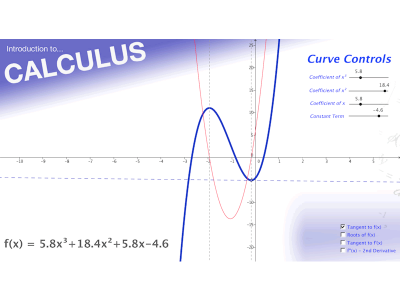 Screenshot of Calculus - The graphic relationship between a curve and its first and second derivative