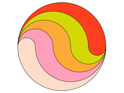 Preview of Equal areas in a circle design activity
