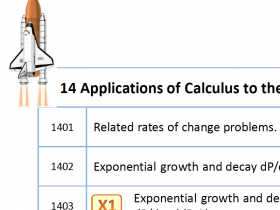 Screenshot of Content summary of NSW Stage 6 Mathematics + Extension 1 course