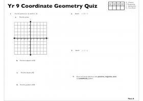 Screenshot of Year 9 Coordinate Geometry Quizzes (A, B, C, D)
