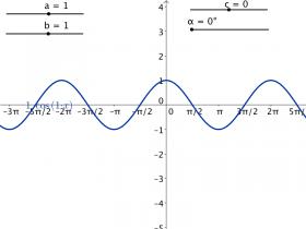 Screenshot of Curve Sketching Interactive Files