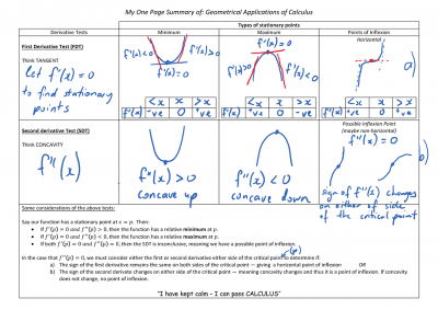 Screenshot of One page summary of Geometrical Applications of Calculus