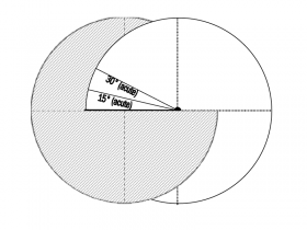 Screenshot of Angle Wheel