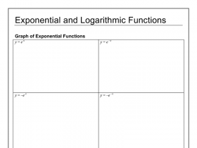Screenshot of 2U Exponential and Logarithm Notes