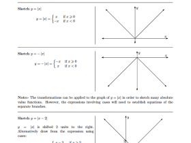 Screenshot of Absolute Value Functions: Graphing