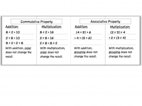 Screenshot of Properties of Operations Foldable