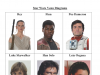 Screenshot of Star Wars Venn Diagrams