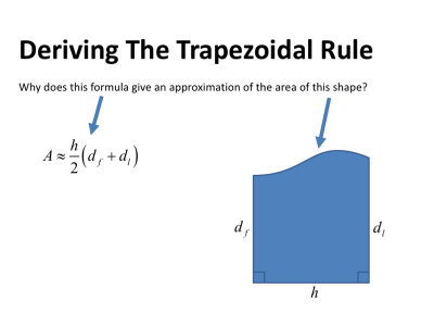 Screenshot of Deriving The Trapezoidal Rule