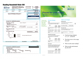 Preview of Reading household water bill