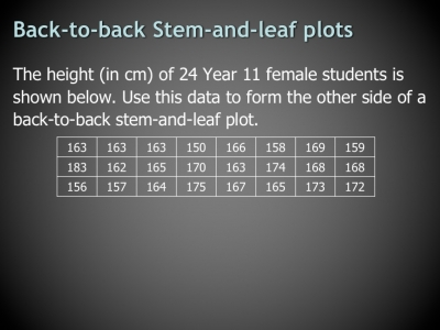 Preview of Back-to-back Stem-and-leaf plot