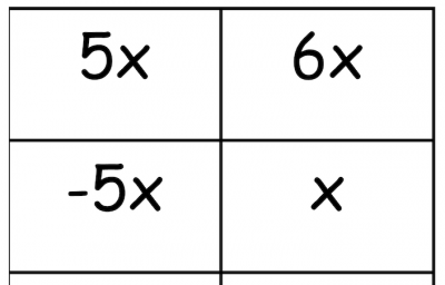 Preview of Algebra Cards