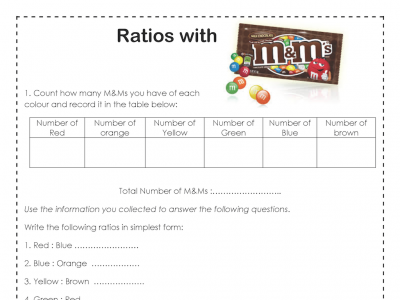 Preview of Ratios with M&Ms