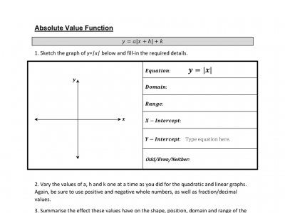 Preview of Functions investigation