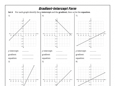 Preview of Gradient-intercept form