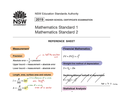 Preview of Mathematics Standard Reference Sheet for Year 11