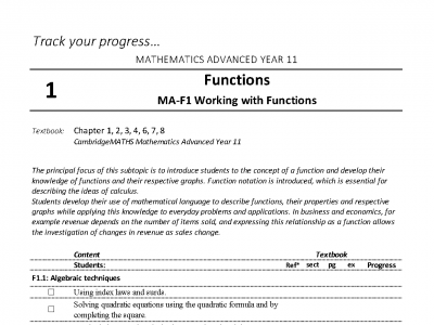 Preview of Mathematics Advanced - Student Outlines