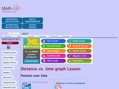 Screenshot of Interactive Position vs Time graph