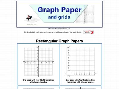 Screenshot of Graph Paper and grids (MathBits.com)