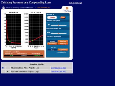 Screenshot of Calculating Payments on a Compounding Loan