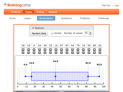 Screenshot of Box Plot