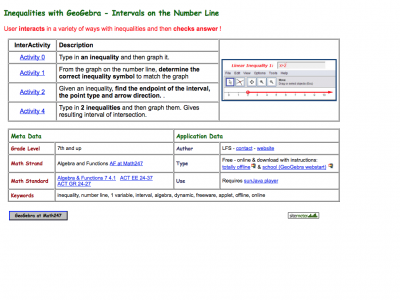 Screenshot of Inequalities with GeoGebra