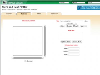 Screenshot of Stem and Leaf Plot