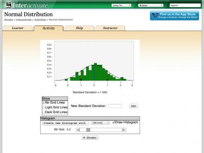 Screenshot of Interactivate: Normal Distribution