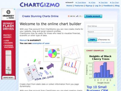 Screenshot of ChartGizmo