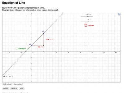 Screenshot of Equation of Line
