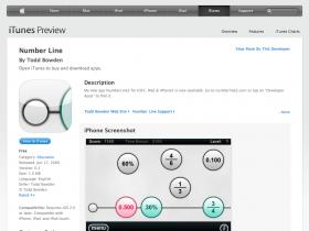 Screenshot of Number Line