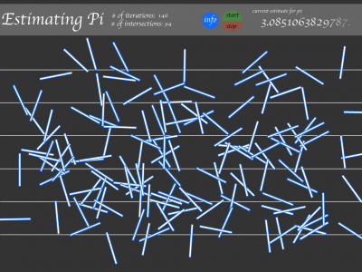 Screenshot of Buffon's Needle simulation to generate Pi
