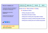 Screenshot of Dividing using base ten blocks (animations)