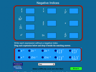 Screenshot of Negative Indices