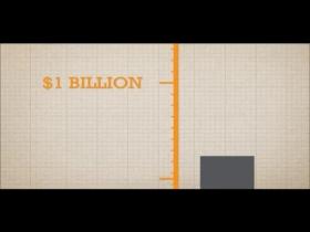 Screenshot of Australian Trade & Industry Alliance Carbon Tax Ad