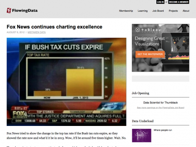 Screenshot of Fox News continues charting excellence