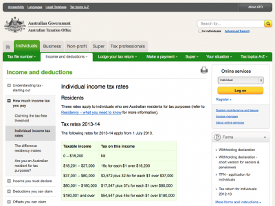 Screenshot of Individual income tax rates