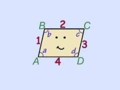 Screenshot of I am a parallelogram