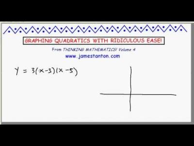 Screenshot of Graphing Quadratics made Ridiculously Easy (Tanton Mathematics)