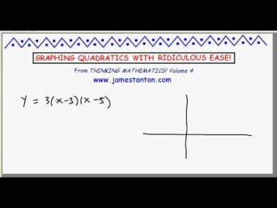 Screenshot of Graphing Quadratics made Ridiculously Easy (Tanton Mathematics)