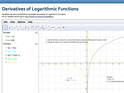 Screenshot of Derivatives of Logarithmic Functions