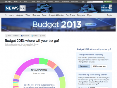 Screenshot of Budget 2013: where will your tax go?