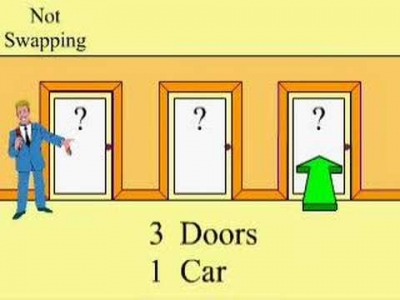 Screenshot of The Monty Hall Problem