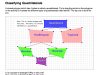 Screenshot of Classifying Quadrilaterals