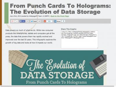 Screenshot of The Evolution of Data Storage