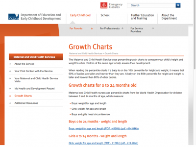 Screenshot of Growth Charts